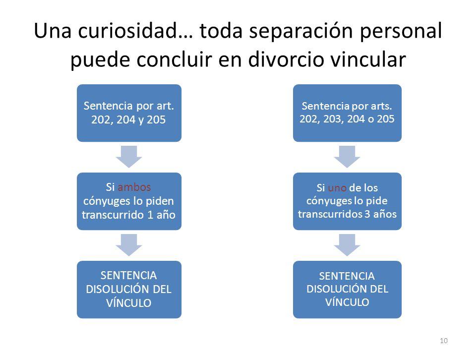 Una curiosidad… toda separación personal puede concluir en divorcio vincular Sentencia por art. 202, 204 y 205 Si ambos cónyuges lo piden transcurrido