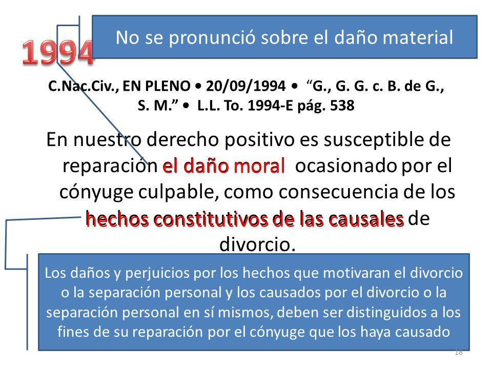 En nuestro derecho positivo es susceptible de reparación el daño moral ocasionado por el cónyuge culpable, como consecuencia de los hechos constitutiv