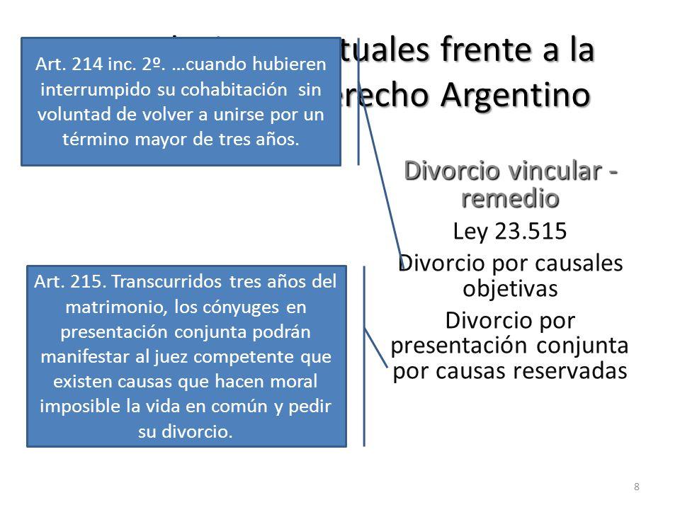 Las soluciones actuales frente a la crisis según el Derecho Argentino Divorcio vincular - remedio Ley 23.515 Divorcio por causales objetivas Divorcio por presentación conjunta por causas reservadas Art.