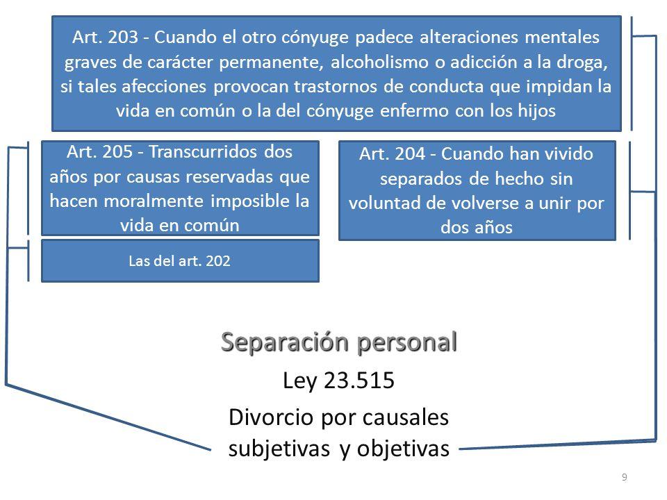Las soluciones actuales frente a la crisis según el Derecho Argentino Separación personal Ley 23.515 Divorcio por causales subjetivas y objetivas Las