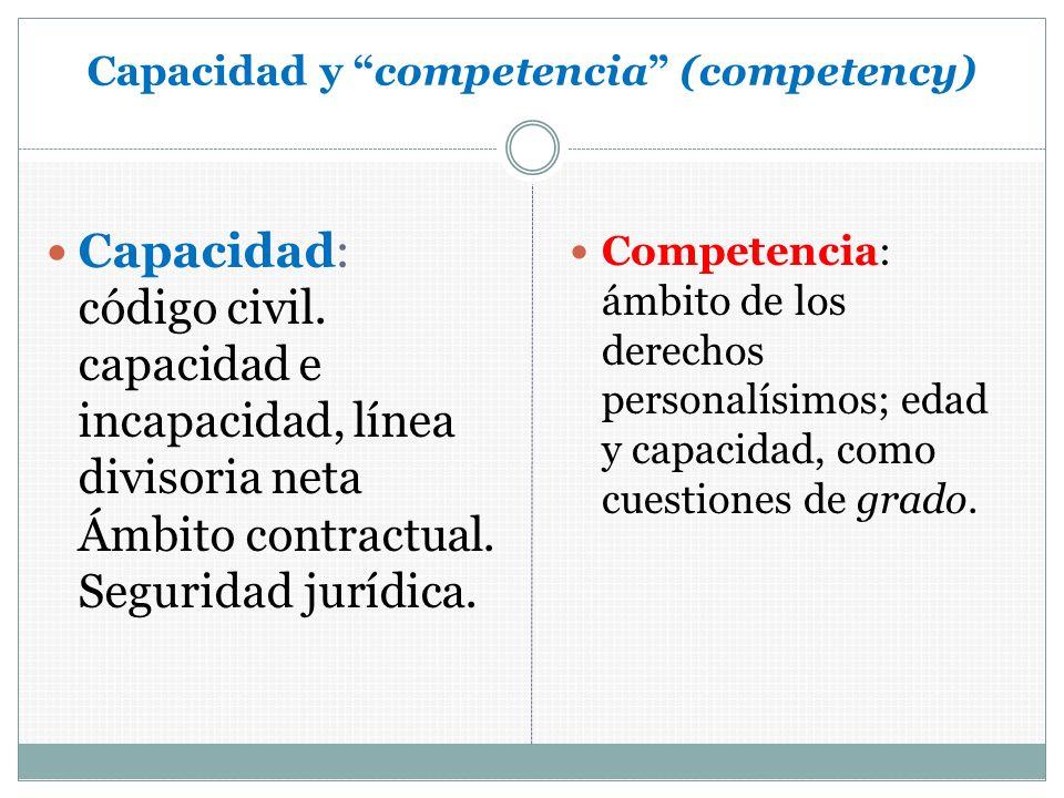 Capacidad y competencia (competency) Capacidad: código civil. capacidad e incapacidad, línea divisoria neta Ámbito contractual. Seguridad jurídica. Co