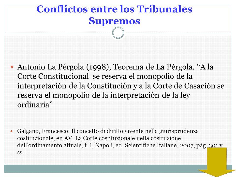 Conflictos entre los Tribunales Supremos Antonio La Pérgola (1998), Teorema de La Pérgola. A la Corte Constitucional se reserva el monopolio de la int
