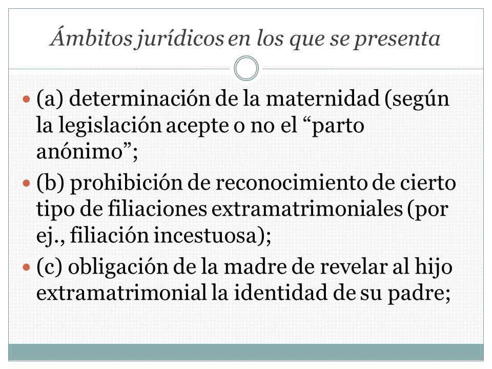 Ámbitos jurídicos en los que se presenta (a) determinación de la maternidad (según la legislación acepte o no el parto anónimo; (b) prohibición de rec
