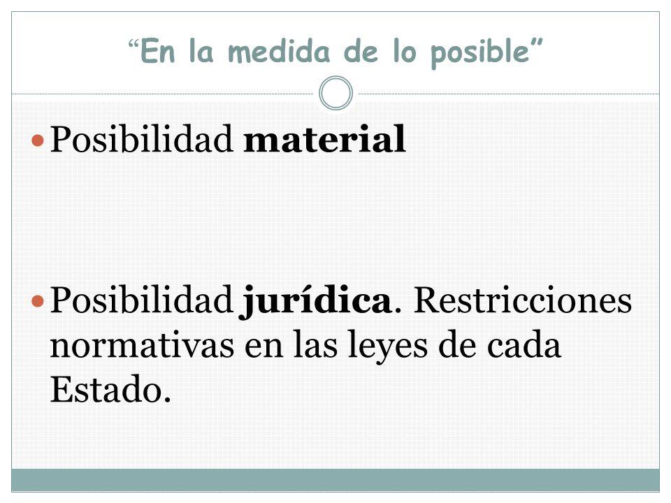 En la medida de lo posible Posibilidad material Posibilidad jurídica. Restricciones normativas en las leyes de cada Estado.