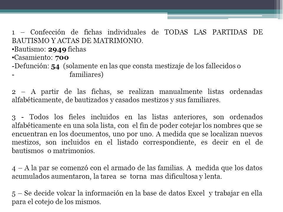 1 – Confección de fichas individuales de TODAS LAS PARTIDAS DE BAUTISMO Y ACTAS DE MATRIMONIO. Bautismo: 2949 fichas Casamiento: 700 -Defunción: 54 (s