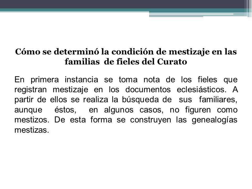 Cómo se determinó la condición de mestizaje en las familias de fieles del Curato En primera instancia se toma nota de los fieles que registran mestiza