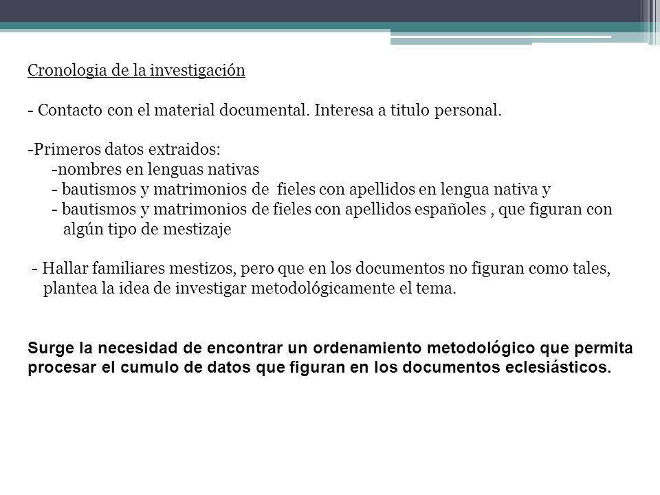 Cronologia de la investigación - Contacto con el material documental. Interesa a titulo personal. -Primeros datos extraidos: -nombres en lenguas nativ
