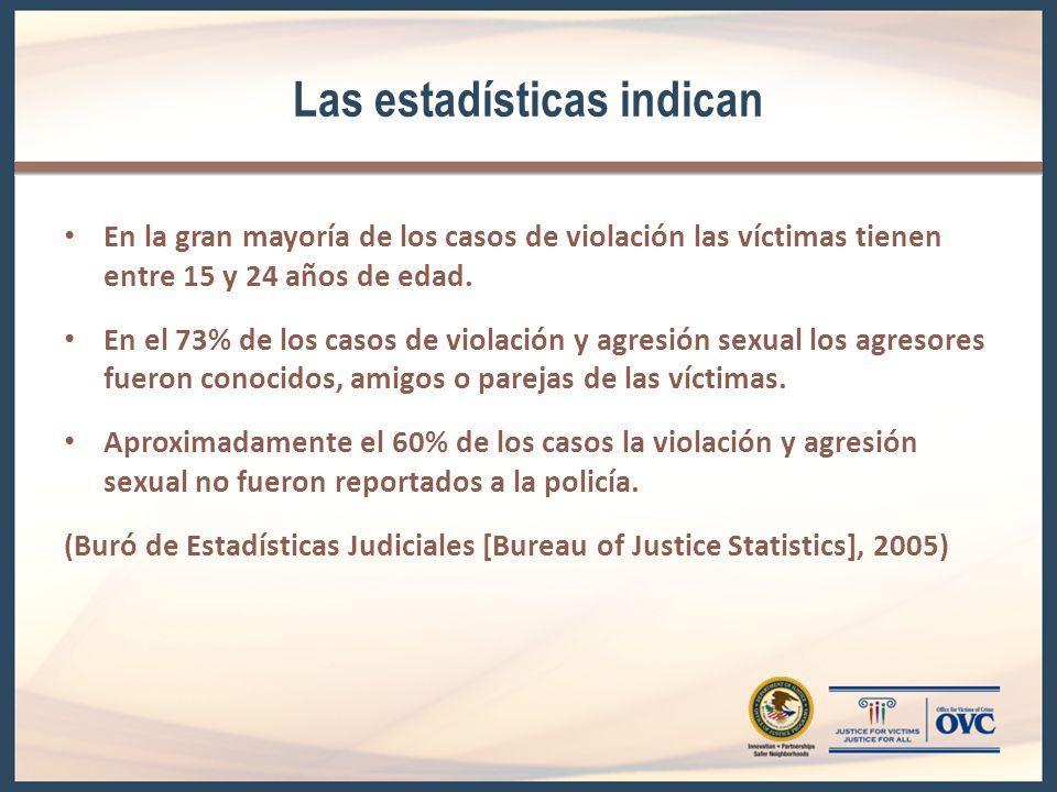 Las estadísticas indican En la gran mayoría de los casos de violación las víctimas tienen entre 15 y 24 años de edad. En el 73% de los casos de violac