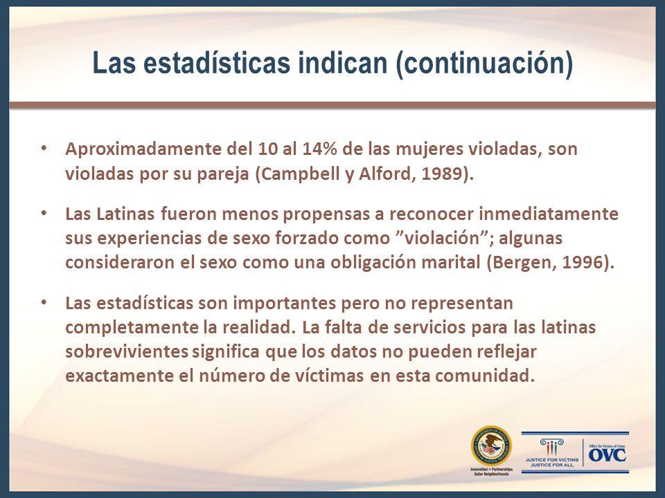 Las estadísticas indican (continuación) Aproximadamente del 10 al 14% de las mujeres violadas, son violadas por su pareja (Campbell y Alford, 1989).