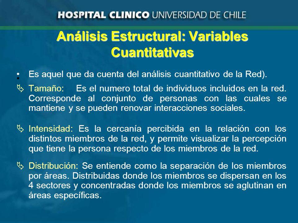 Análisis Estructural: Variables Cuantitativas Es aquel que da cuenta del análisis cuantitativo de la Red).