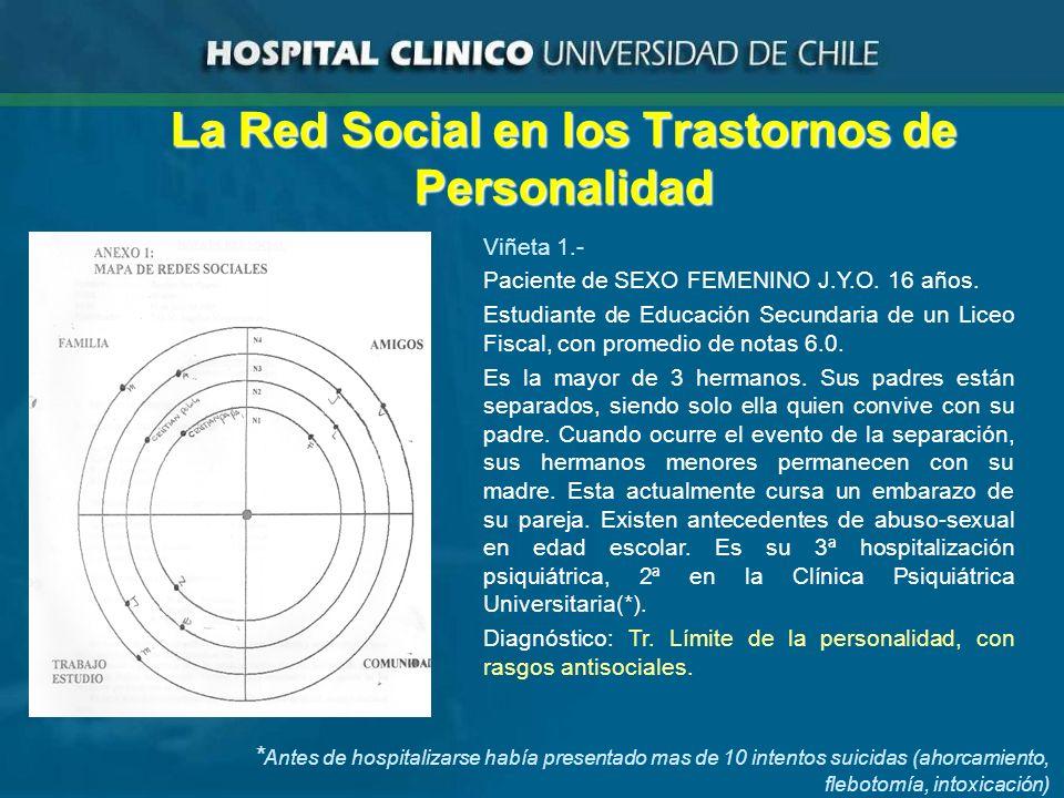 La Red Social en los Trastornos de Personalidad Viñeta 1.- Paciente de SEXO FEMENINO J.Y.O.