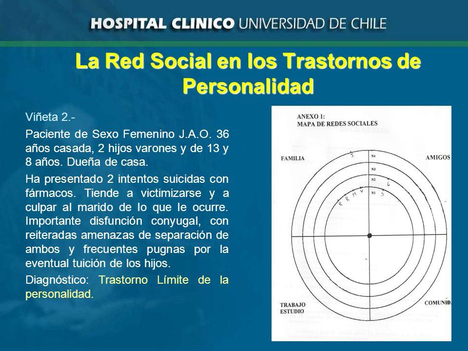 La Red Social en los Trastornos de Personalidad Viñeta 2.- Paciente de Sexo Femenino J.A.O.