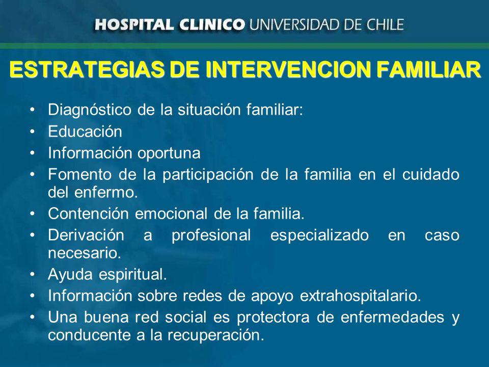ESTRATEGIAS DE INTERVENCION FAMILIAR Diagnóstico de la situación familiar: Educación Información oportuna Fomento de la participación de la familia en el cuidado del enfermo.
