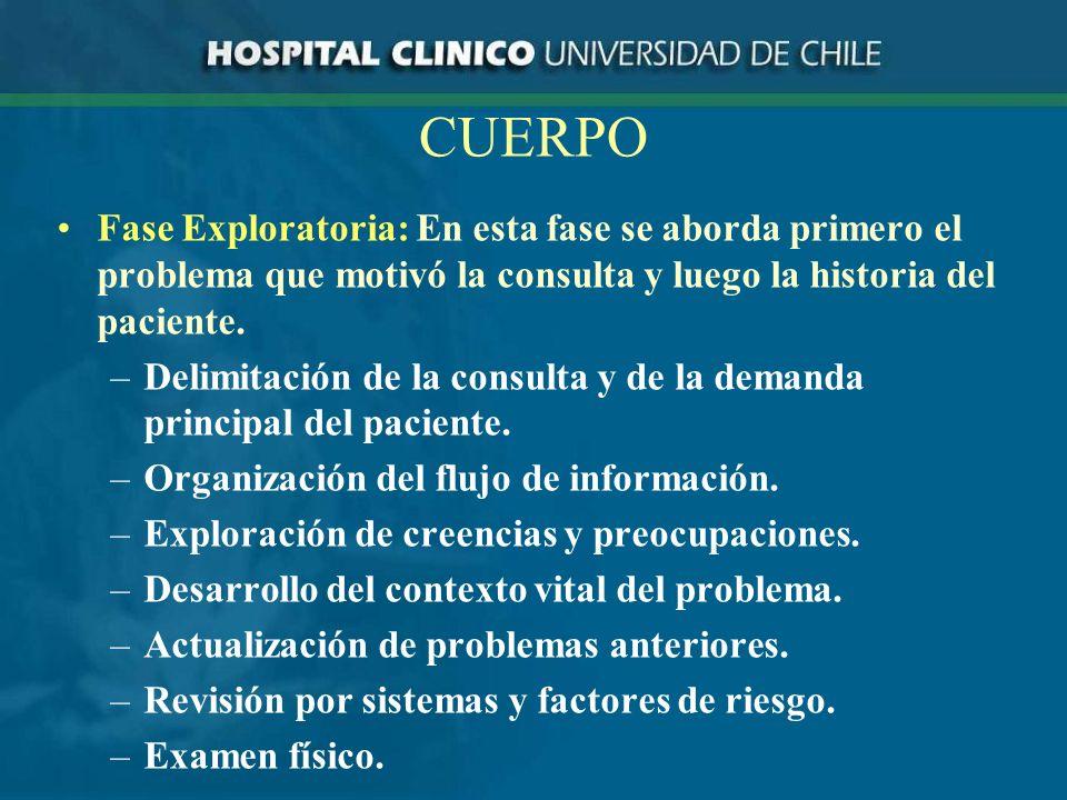 CUERPO Fase Exploratoria: En esta fase se aborda primero el problema que motivó la consulta y luego la historia del paciente.