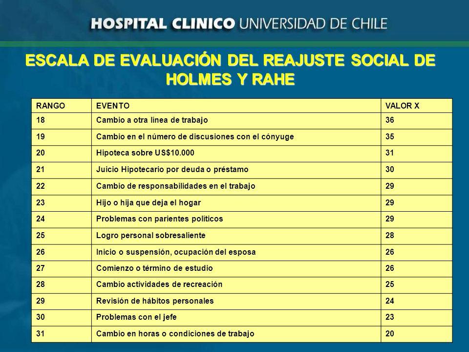Entrevista ClínicaEntrevista Relacional Acto de exclusiva competencia médica.