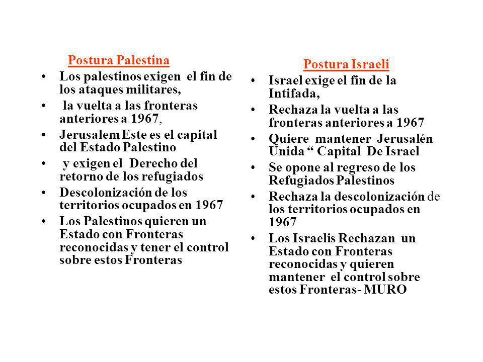 Postura Palestina Los palestinos exigen el fin de los ataques militares, la vuelta a las fronteras anteriores a 1967, Jerusalem Este es el capital del