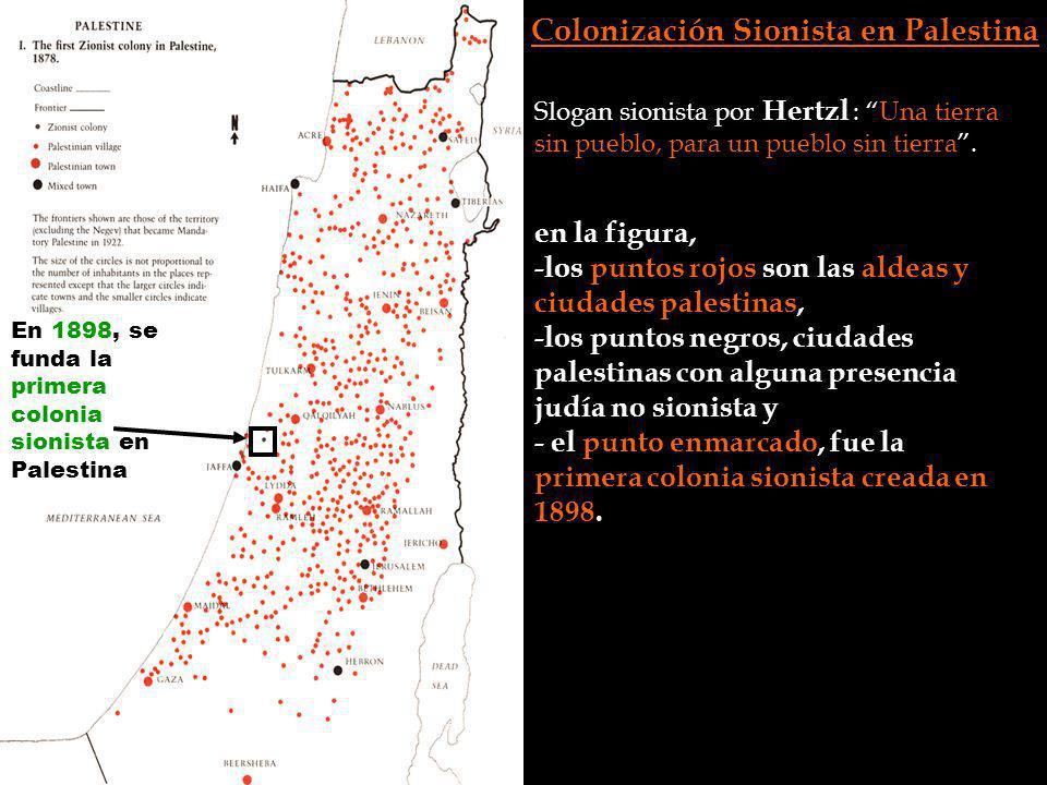 Colonización Sionista en Palestina Slogan sionista por Hertzl : Una tierra sin pueblo, para un pueblo sin tierra. En 1898, se funda la primera colonia