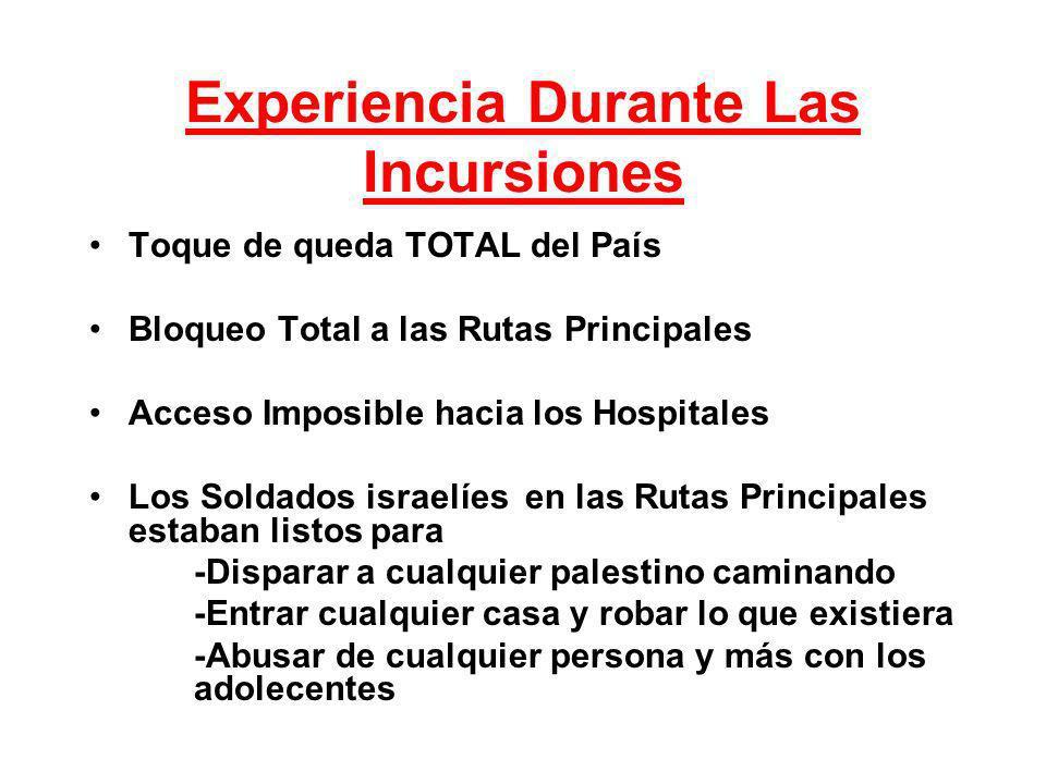 Experiencia Durante Las Incursiones Toque de queda TOTAL del País Bloqueo Total a las Rutas Principales Acceso Imposible hacia los Hospitales Los Sold