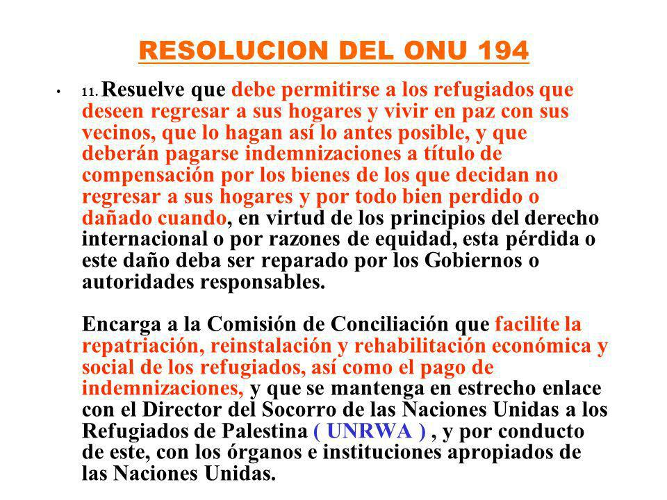 RESOLUCION DEL ONU 194 11. Resuelve que debe permitirse a los refugiados que deseen regresar a sus hogares y vivir en paz con sus vecinos, que lo haga