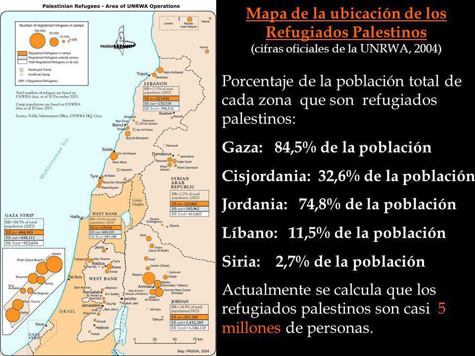 Mapa de la ubicación de los Refugiados Palestinos (cifras oficiales de la UNRWA, 2004) Porcentaje de la población total de cada zona que son refugiado