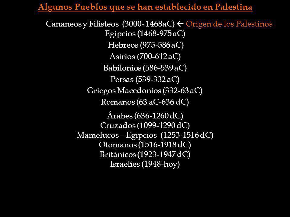 Algunos Pueblos que se han establecido en Palestina Cananeos y Filisteos (3000- 1468aC) Origen de los Palestinos Egipcios (1468-975 aC) Hebreos (975-5