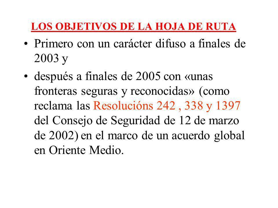 LOS OBJETIVOS DE LA HOJA DE RUTA Primero con un carácter difuso a finales de 2003 y después a finales de 2005 con «unas fronteras seguras y reconocida
