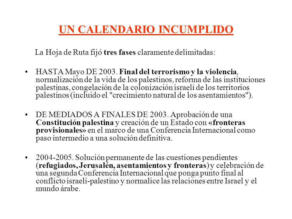 UN CALENDARIO INCUMPLIDO La Hoja de Ruta fijó tres fases claramente delimitadas: HASTA Mayo DE 2003. Final del terrorismo y la violencia, normalizació