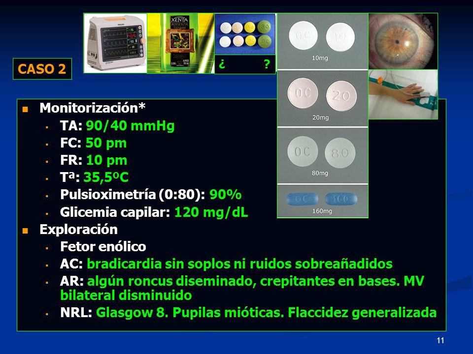 11 Monitorización* Monitorización* TA: 90/40 mmHg TA: 90/40 mmHg FC: 50 pm FC: 50 pm FR: 10 pm FR: 10 pm Tª: 35,5ºC Tª: 35,5ºC Pulsioximetría (0:80):