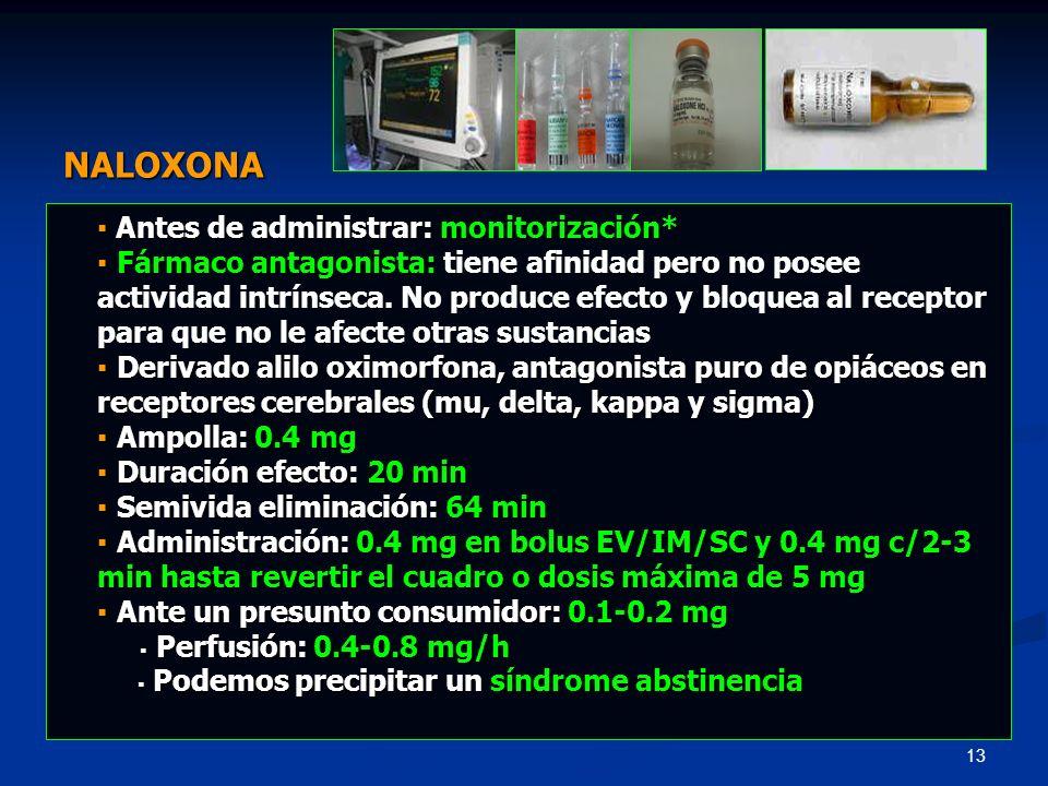 13 Antes de administrar: monitorización* Antes de administrar: monitorización* Fármaco antagonista: Fármaco antagonista: tiene afinidad pero no posee