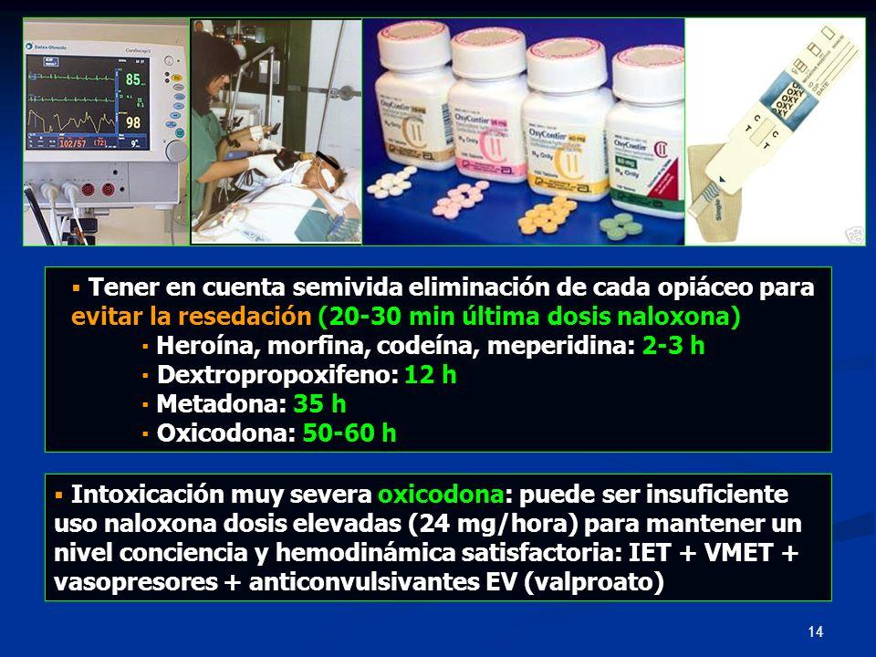 14 Tener en cuenta semivida eliminación de cada opiáceo para evitar la resedación (20-30 min última dosis naloxona) Tener en cuenta semivida eliminaci