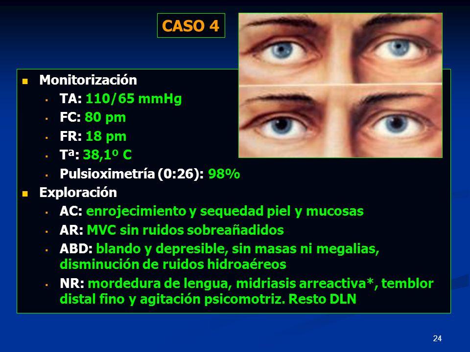 24 Monitorización Monitorización TA: 110/65 mmHg TA: 110/65 mmHg FC: 80 pm FC: 80 pm FR: 18 pm FR: 18 pm Tª: 38,1º C Tª: 38,1º C Pulsioximetría (0:26)
