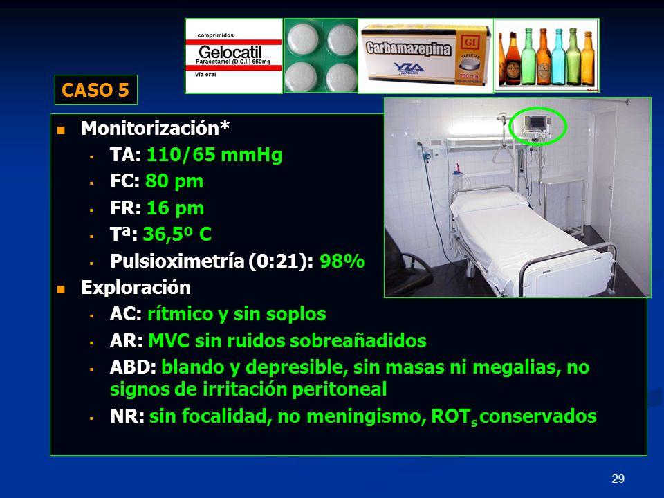 29 Monitorización* Monitorización* TA: 110/65 mmHg TA: 110/65 mmHg FC: 80 pm FC: 80 pm FR: 16 pm FR: 16 pm Tª: 36,5º C Tª: 36,5º C Pulsioximetría (0:2