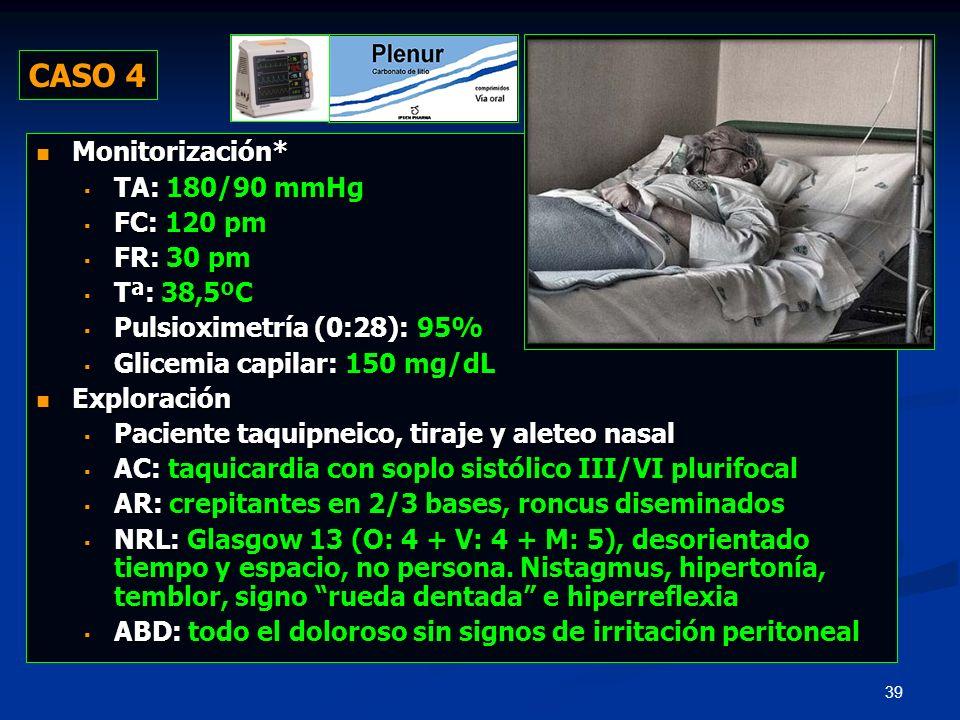 39 Monitorización* Monitorización* TA: 180/90 mmHg TA: 180/90 mmHg FC: 120 pm FC: 120 pm FR: 30 pm FR: 30 pm Tª: 38,5ºC Tª: 38,5ºC Pulsioximetría (0:2
