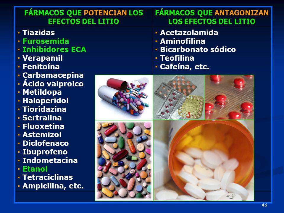 43 FÁRMACOS QUE POTENCIAN LOS EFECTOS DEL LITIO FÁRMACOS QUE ANTAGONIZAN LOS EFECTOS DEL LITIO Tiazidas Furosemida Inhibidores ECA Verapamil Fenitoína
