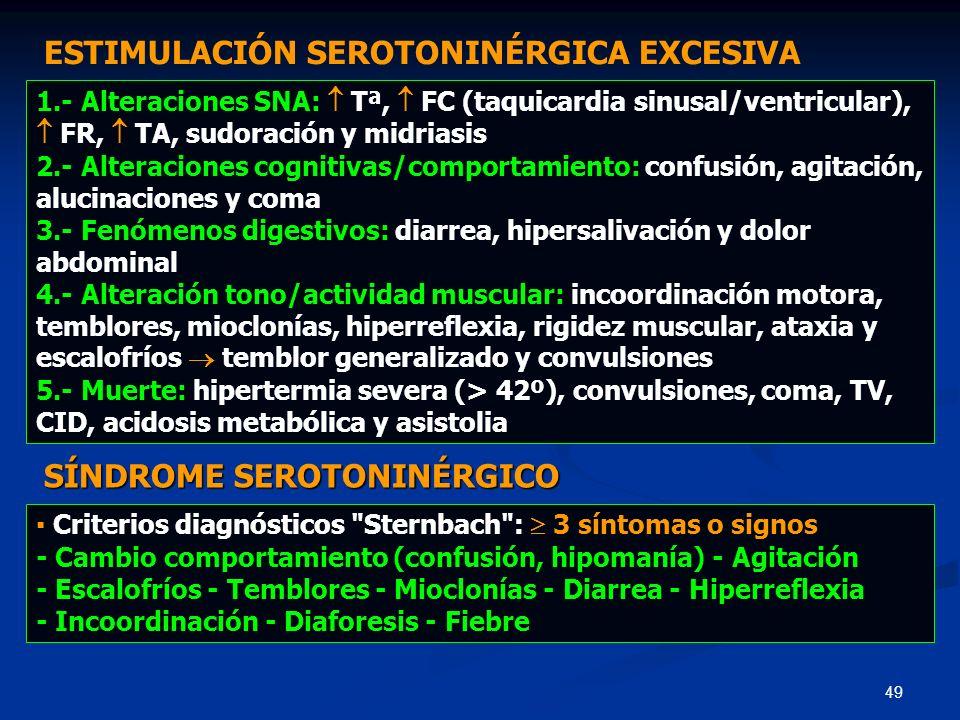 49 1.- Alteraciones SNA: Tª, FC (taquicardia sinusal/ventricular), FR, TA, sudoración y midriasis 2.- Alteraciones cognitivas/comportamiento: confusió