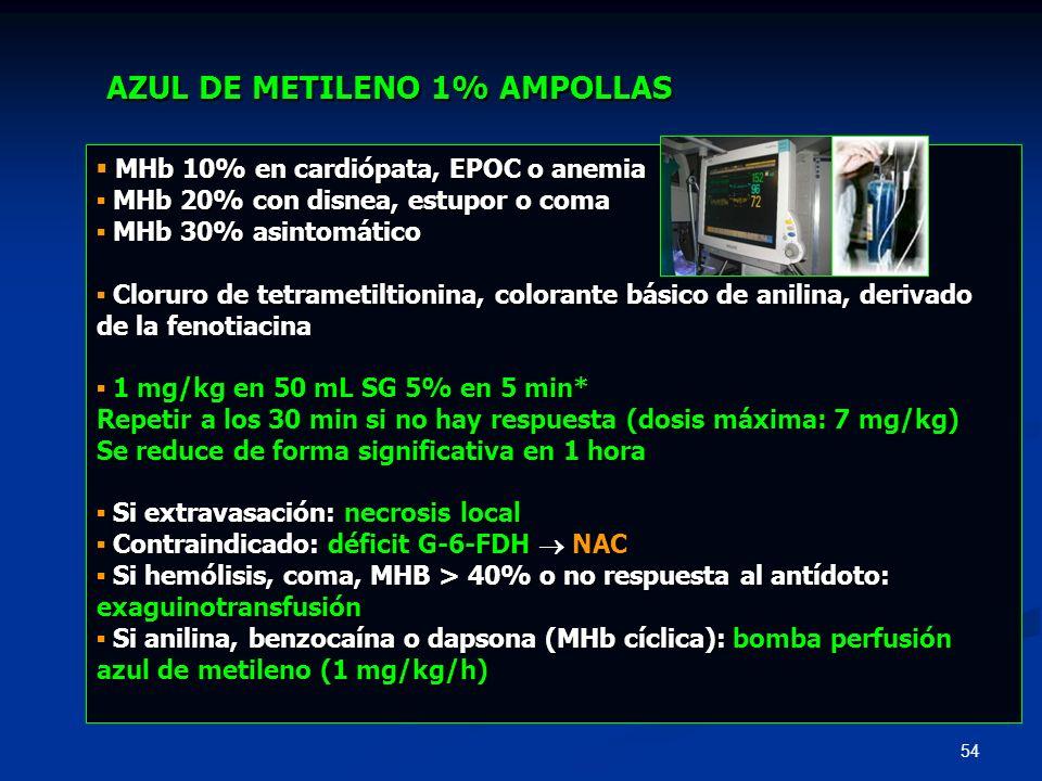 54 MHb 10% en cardiópata, EPOC o anemia MHb 10% en cardiópata, EPOC o anemia MHb 20% con disnea, estupor o coma MHb 20% con disnea, estupor o coma MHb