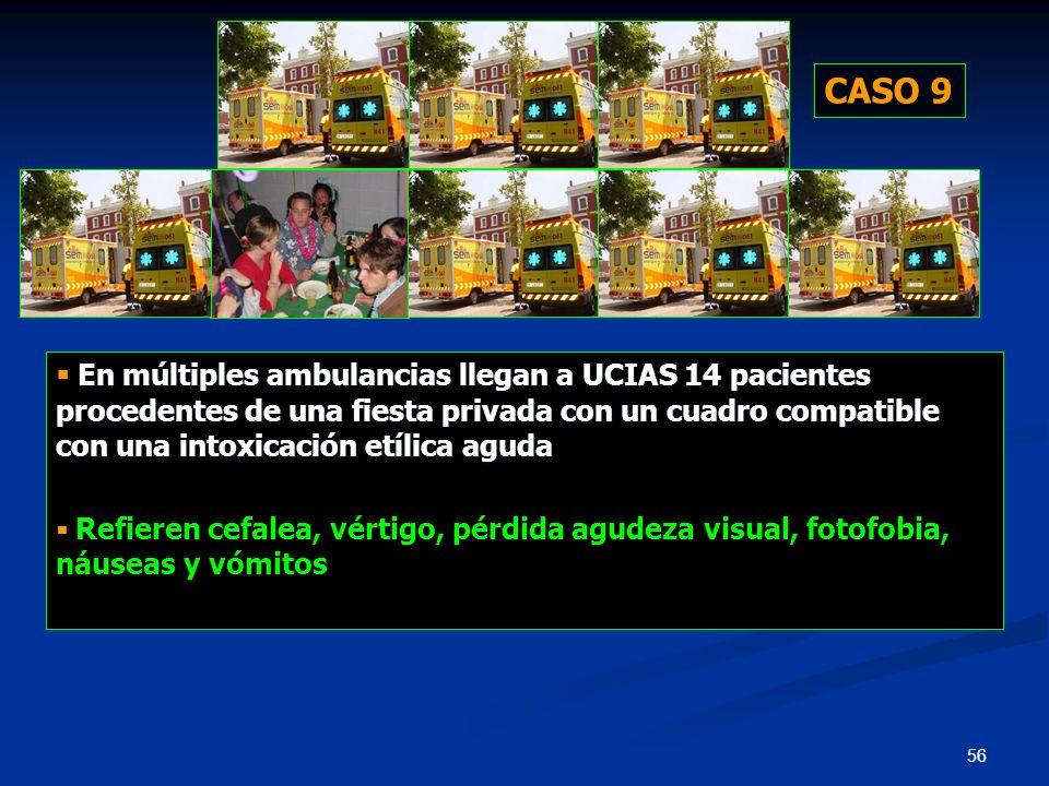 56 En múltiples ambulancias llegan a UCIAS 14 pacientes procedentes de una fiesta privada con un cuadro compatible con una intoxicación etílica aguda