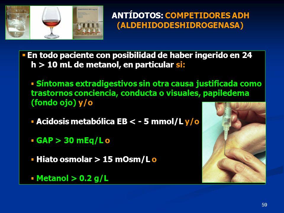 59 En todo paciente con posibilidad de haber ingerido en 24 h > 10 mL de metanol, en particular si: Síntomas extradigestivos sin otra causa justificad