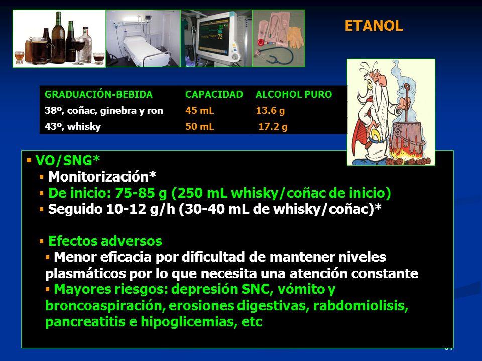 61 VO/SNG* Monitorización* De inicio: 75-85 g (250 mL whisky/coñac de inicio) Seguido 10-12 g/h (30-40 mL de whisky/coñac)* Efectos adversos Menor efi