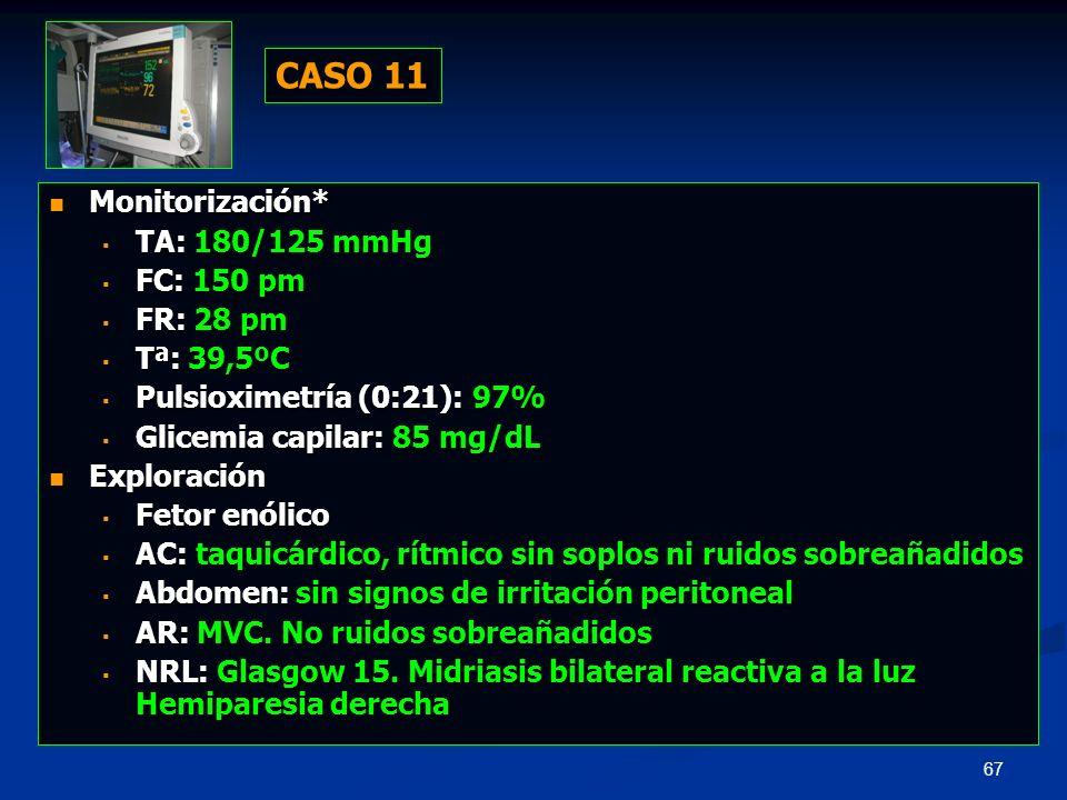 67 Monitorización* Monitorización* TA: 180/125 mmHg TA: 180/125 mmHg FC: 150 pm FC: 150 pm FR: 28 pm FR: 28 pm Tª: 39,5ºC Tª: 39,5ºC Pulsioximetría (0