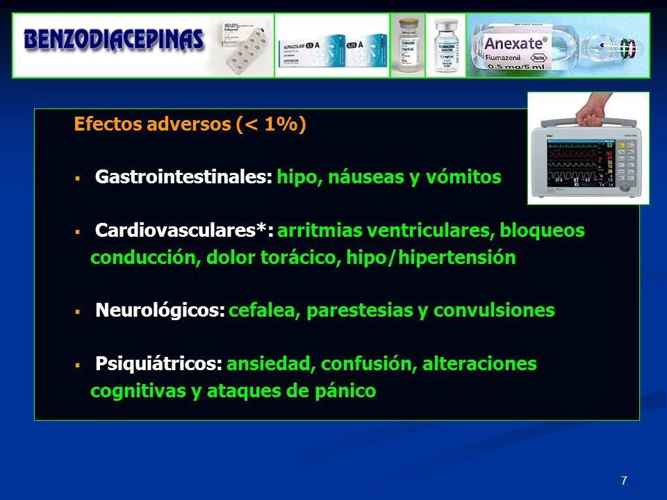 7 Efectos adversos (< 1%) Efectos adversos (< 1%) Gastrointestinales: hipo, náuseas y vómitos Gastrointestinales: hipo, náuseas y vómitos Cardiovascul