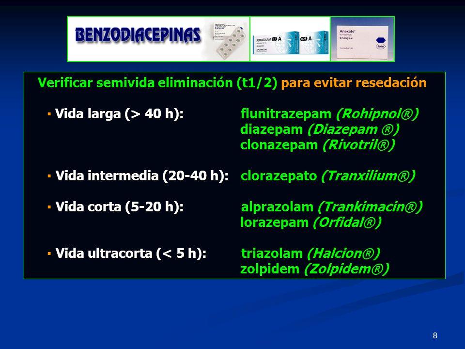 8 Verificar semivida eliminación (t1/2) para evitar resedación Vida larga (> 40 h): flunitrazepam (Rohipnol®) Vida larga (> 40 h): flunitrazepam (Rohi