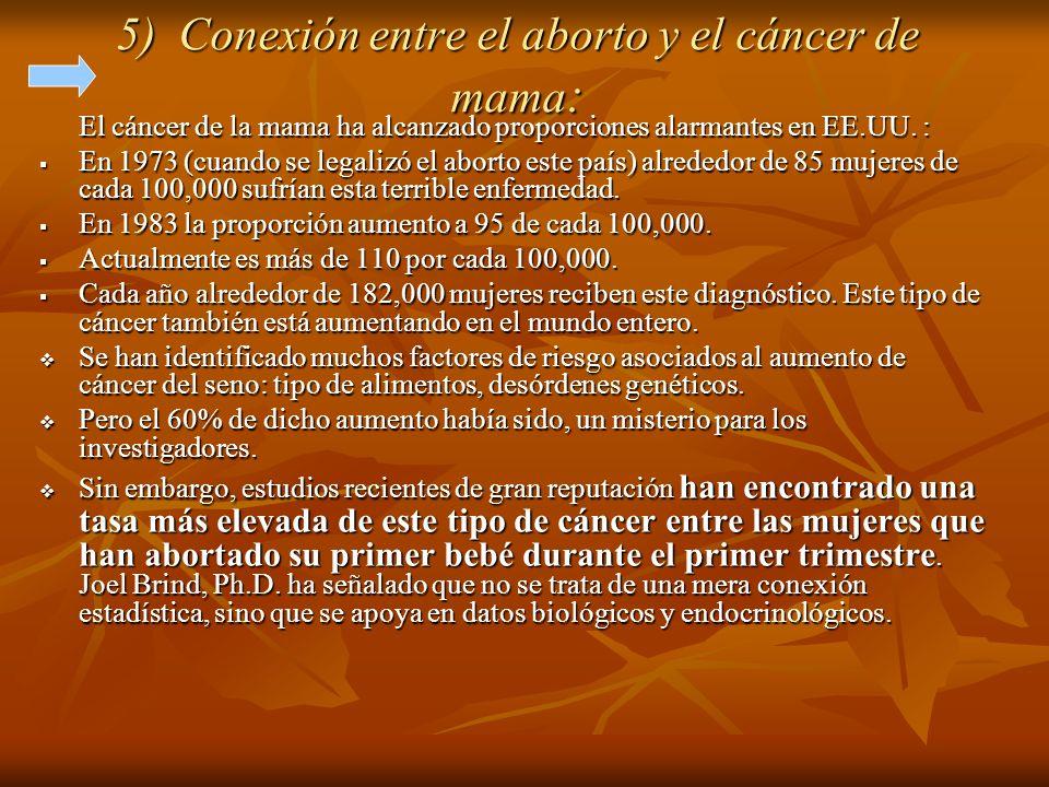 El cáncer de la mama ha alcanzado proporciones alarmantes en EE.UU. : En 1973 (cuando se legalizó el aborto este país) alrededor de 85 mujeres de cada