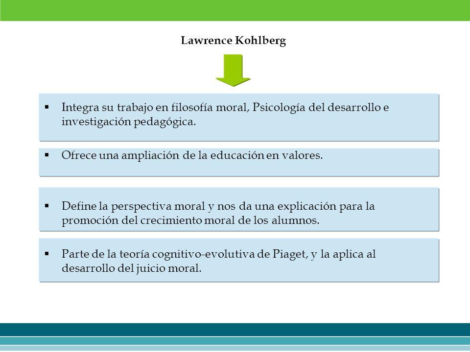 Lawrence Kohlberg Integra su trabajo en filosofía moral, Psicología del desarrollo e investigación pedagógica. Ofrece una ampliación de la educación e