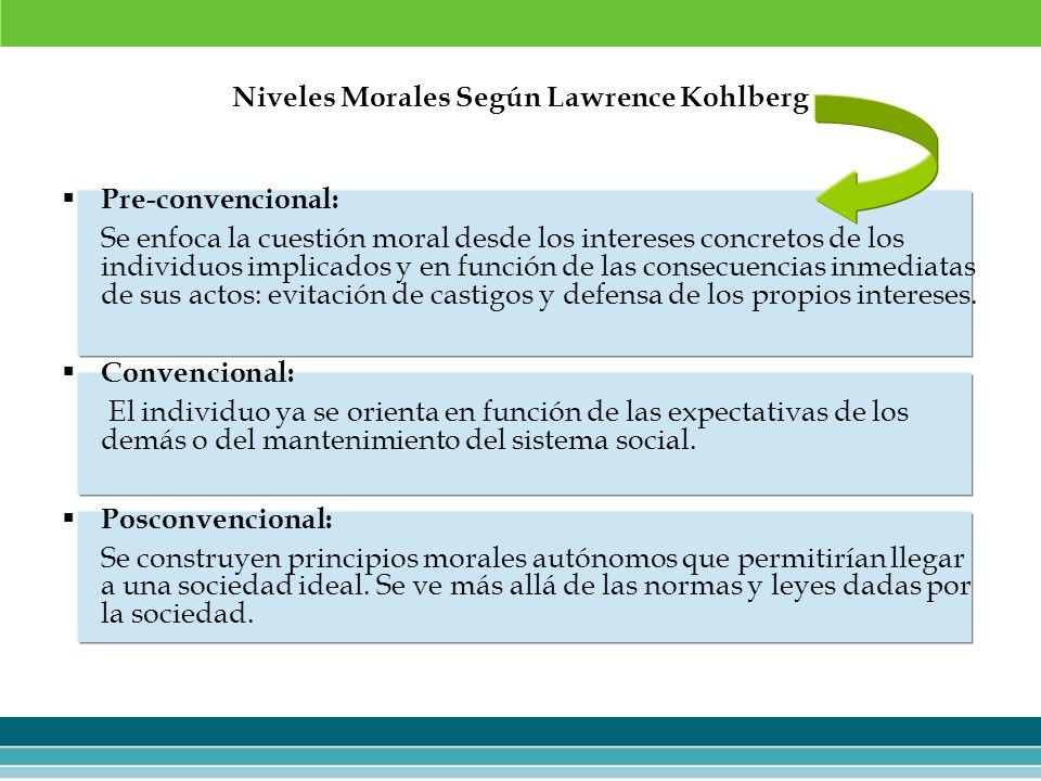 Niveles Morales Según Lawrence Kohlberg Pre-convencional: Se enfoca la cuestión moral desde los intereses concretos de los individuos implicados y en