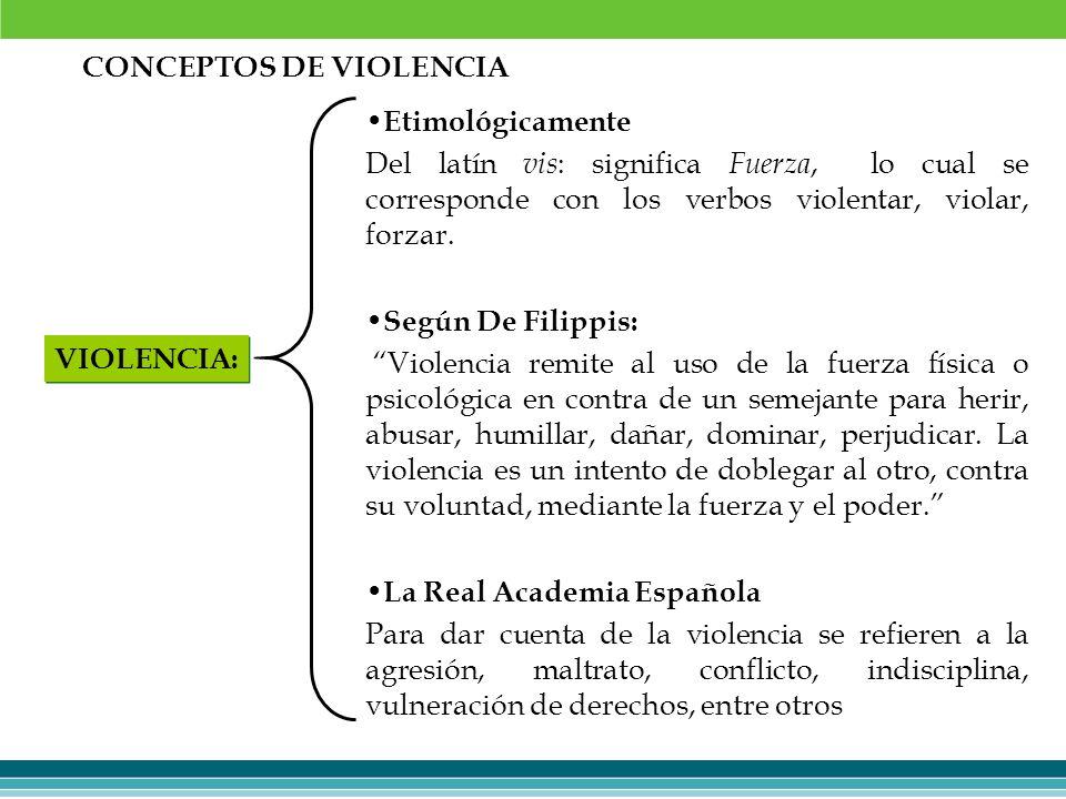 CONCEPTOS DE VIOLENCIA VIOLENCIA: Etimológicamente Del latín vis : significa Fuerza, lo cual se corresponde con los verbos violentar, violar, forzar.
