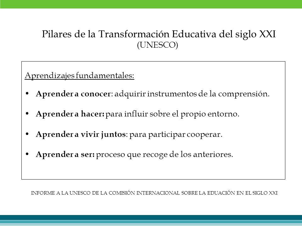 Pilares de la Transformación Educativa del siglo XXI (UNESCO) Aprendizajes fundamentales: Aprender a conocer : adquirir instrumentos de la comprensión