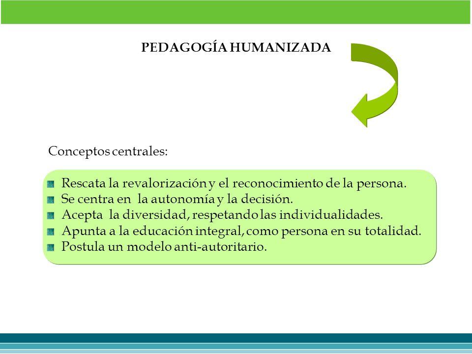 PEDAGOGÍA HUMANIZADA Conceptos centrales: Rescata la revalorización y el reconocimiento de la persona. Se centra en la autonomía y la decisión. Acepta