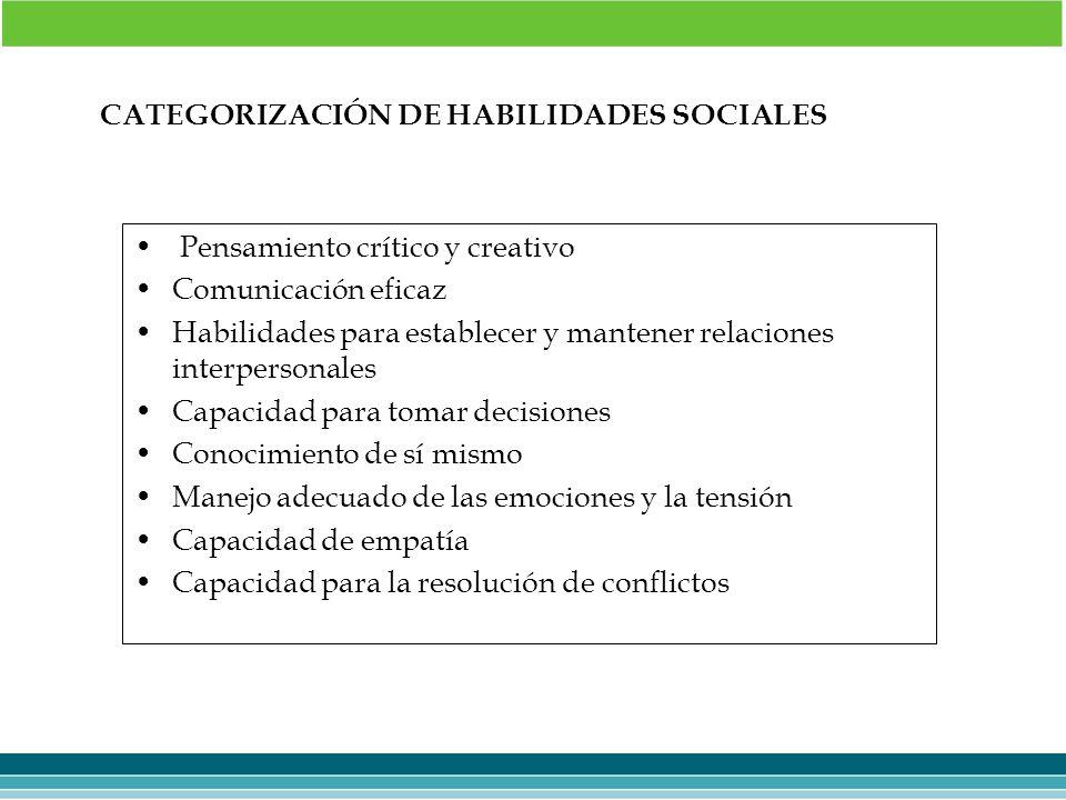 CATEGORIZACIÓN DE HABILIDADES SOCIALES Pensamiento crítico y creativo Comunicación eficaz Habilidades para establecer y mantener relaciones interperso