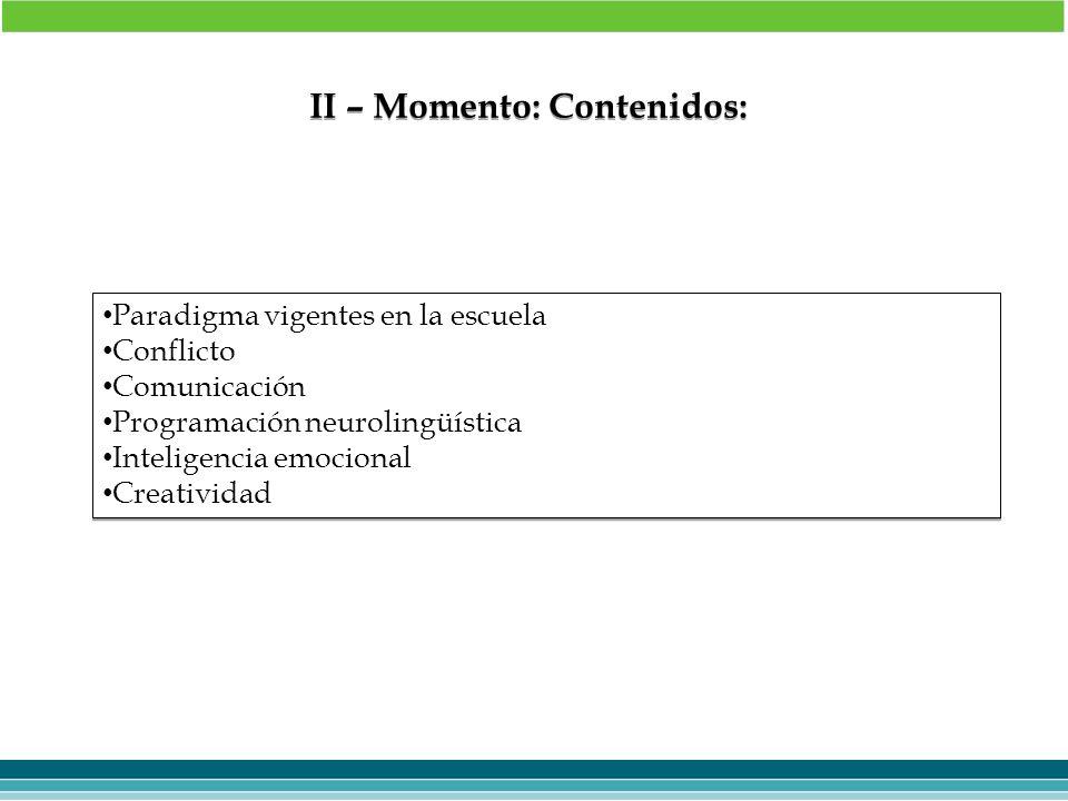 II – Momento: Contenidos: Paradigma vigentes en la escuela Conflicto Comunicación Programación neurolingüística Inteligencia emocional Creatividad Par